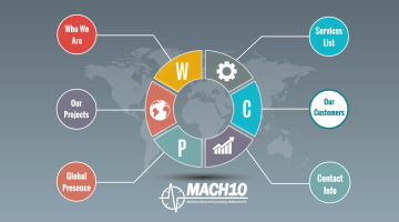 MACH10 Company Overview