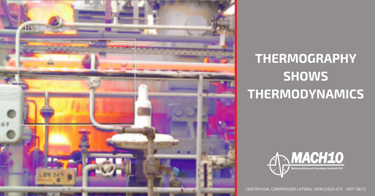 Thermography Shows Thermodynamics